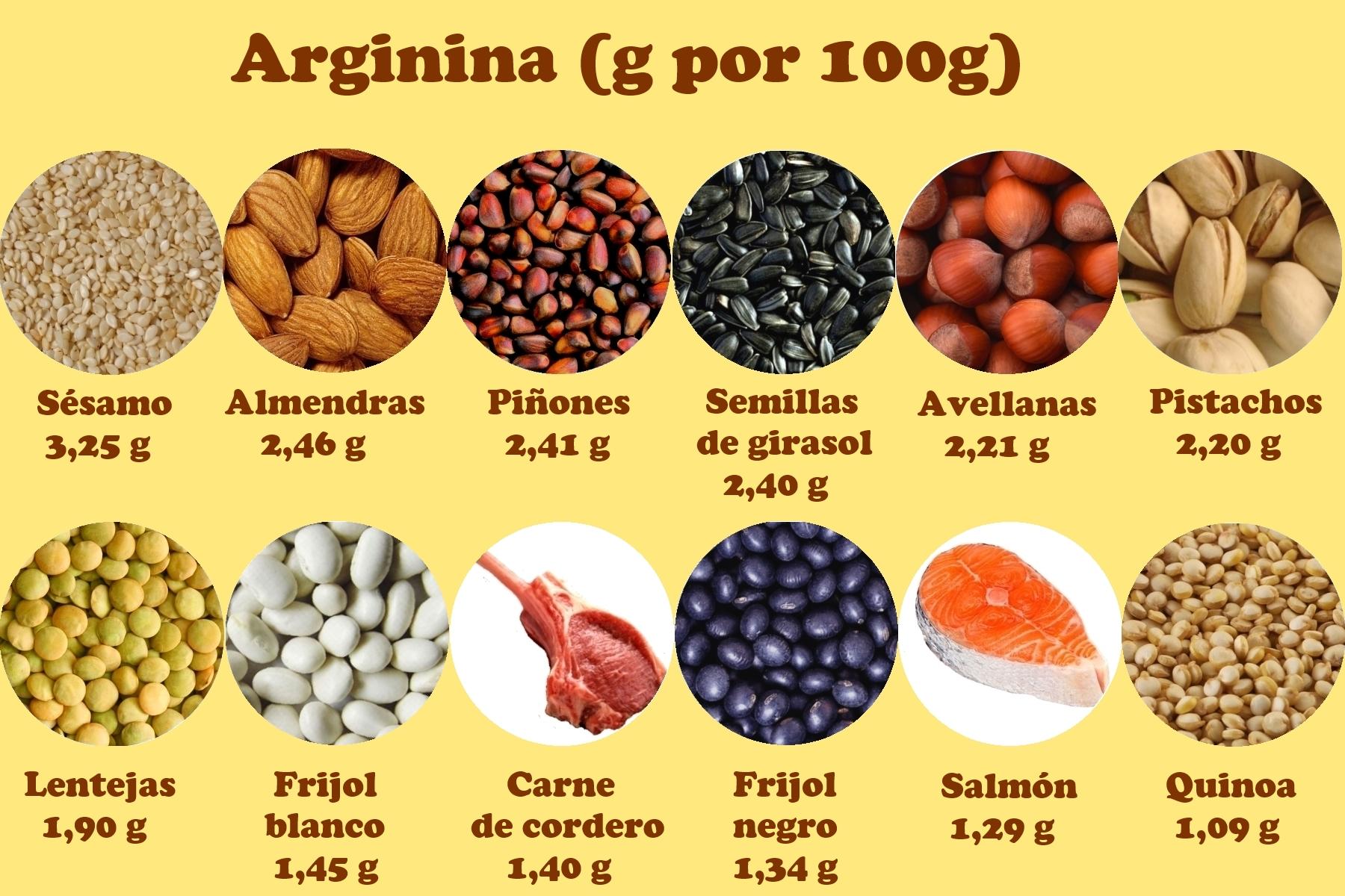 alimentos con arginina herpes
